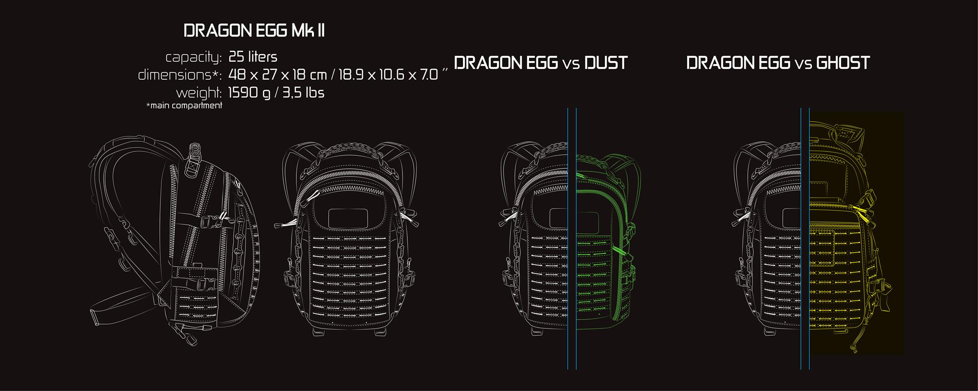 DA-BP-DEGG-CD5